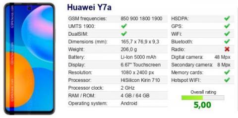 Huawei Y7a 2020